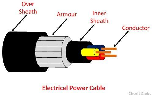 electrical-power-cable