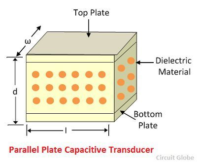 capacitive-transducer