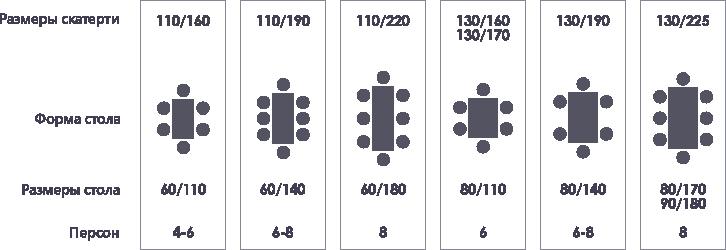 Подбор размера скатерти