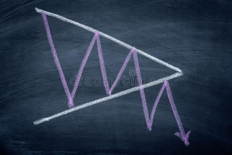 Symmetrical Triangle stock exchange graph pattern write on chalkboard , stock price pattern action analysis in finance concept stock images